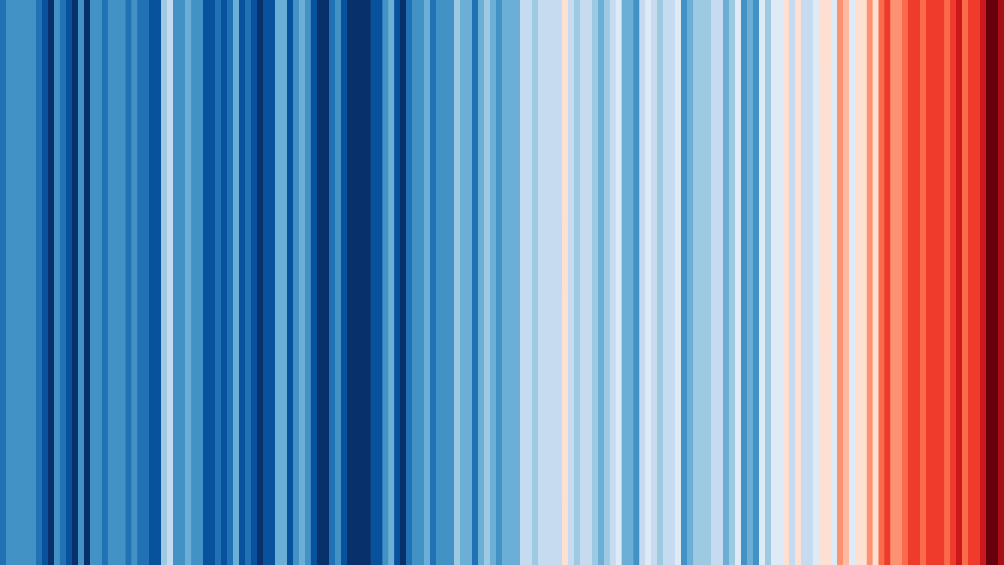 Prof. Ed Hawkins' Warming Stripes visual for Global Temperatures.